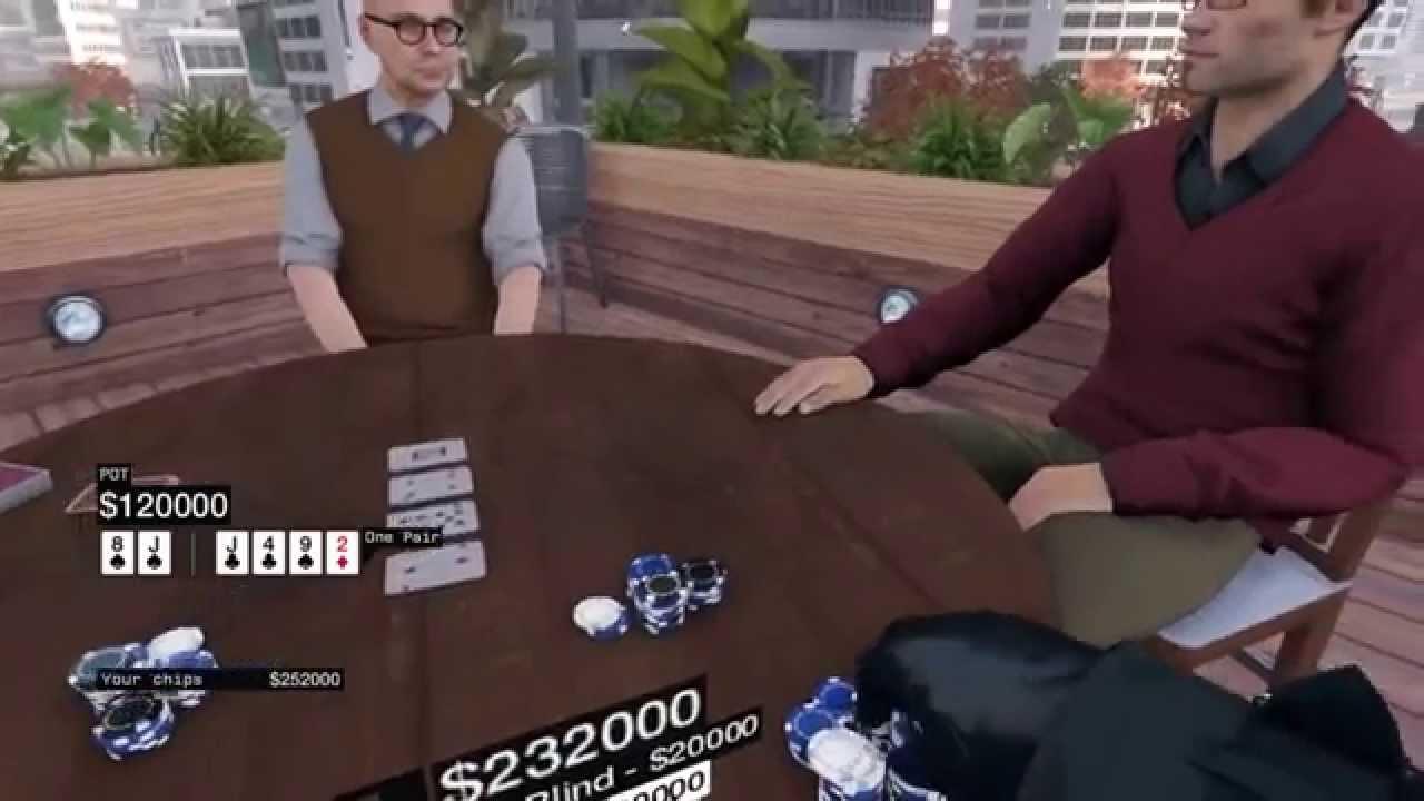 pwd Technologische Entwicklung in Online Casinos